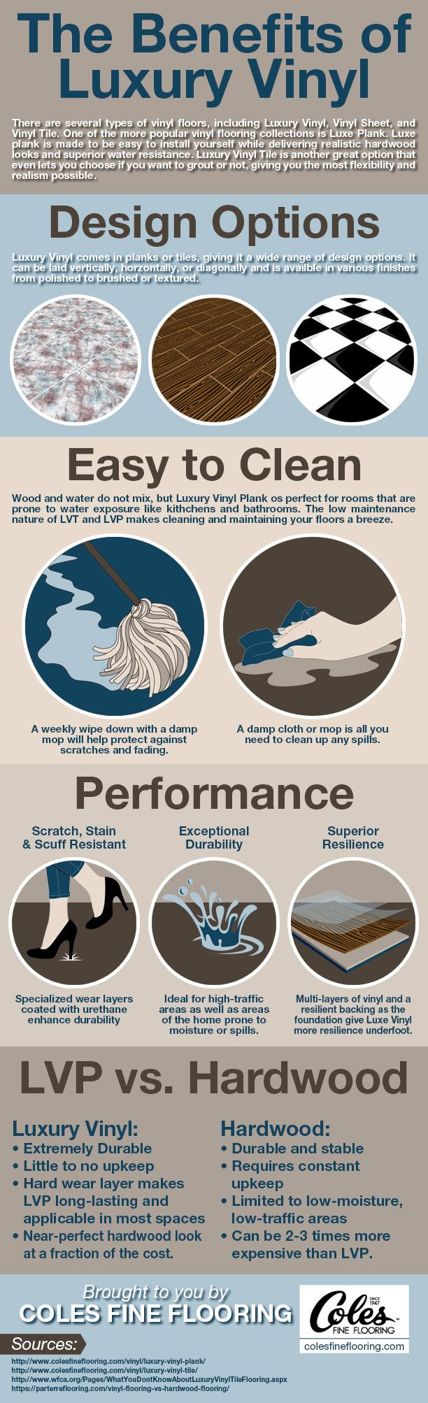 Luxury Vinyl infographic